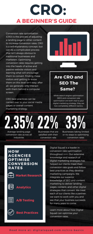 cro basics; cro agency new zealand