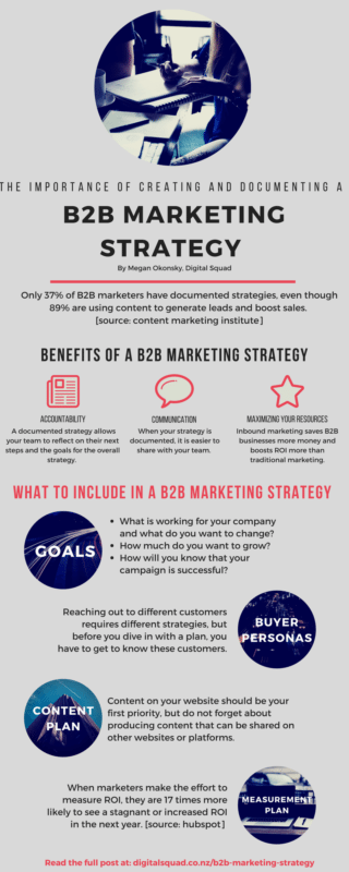 b2b marketing auckland