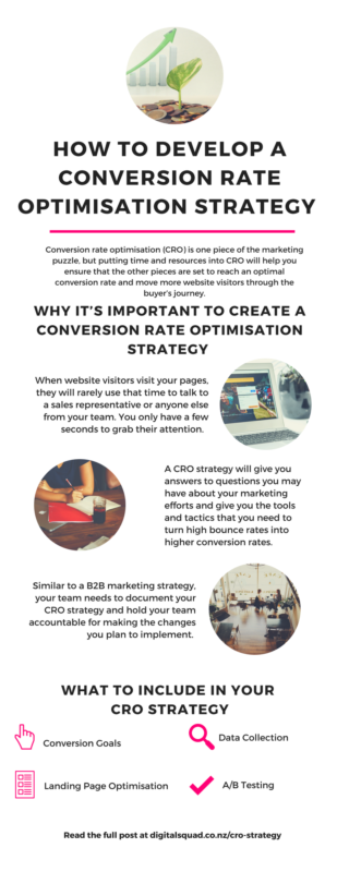 How to Develop a Conversion Rate Optimisation Strategy