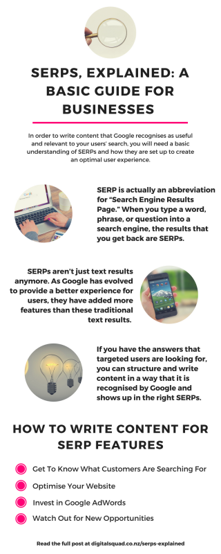 SERPS, EXPLAINED: A BASIC GUIDE FOR BUSINESSES