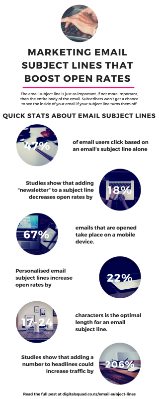 Marketing Email Subject Lines That Boost Open Rates | Digital Squad