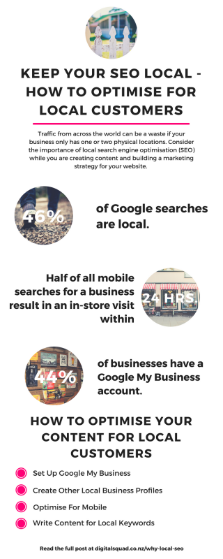 Keep Your SEO Local - How to Optimise for Local Customers