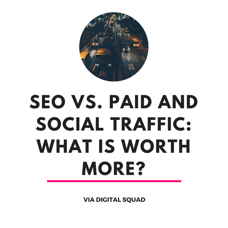 SEO vs. Paid and Social Traffic: What Is Worth More?